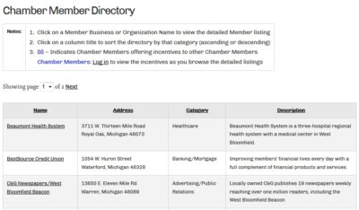 Chamber Member Directory Image