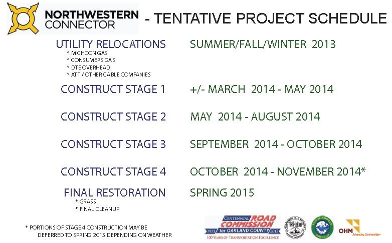 Tentative Project Construction Schedule at 14 Mile and Orchard Lake